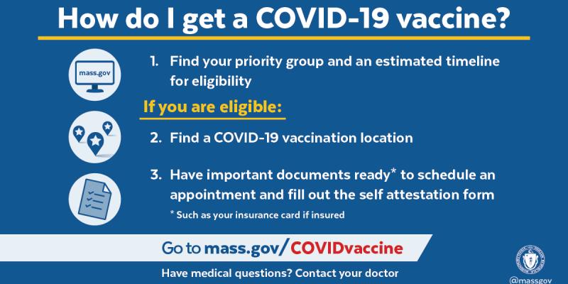 How do I get a COVID-19 vaccine?